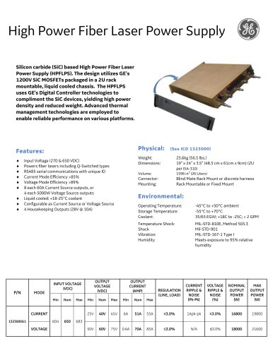 High Power Fiber Laser Power Supply