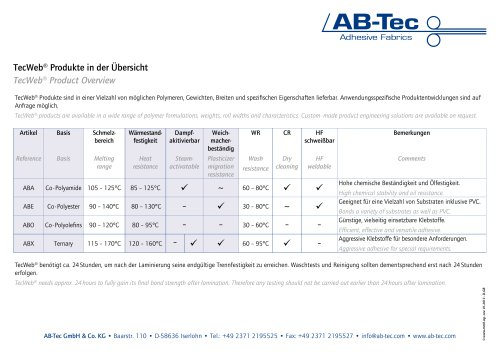TecWeb® Product Overview
