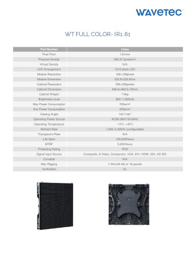 WT FULL COLOR- IR1.81