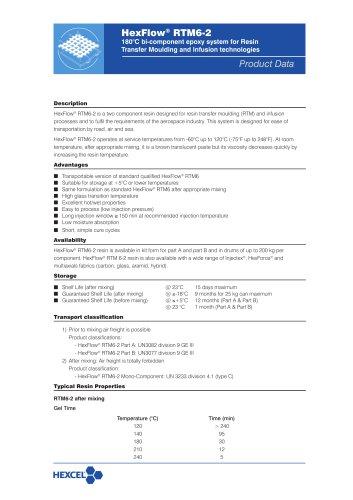 HexFlow® RTM6-2